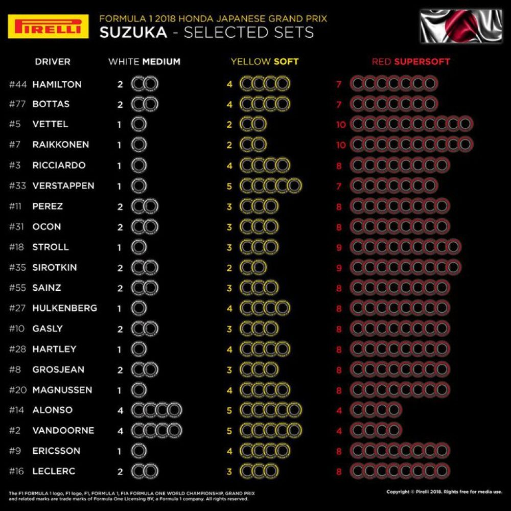 Ferrari stay to form with aggressive selection